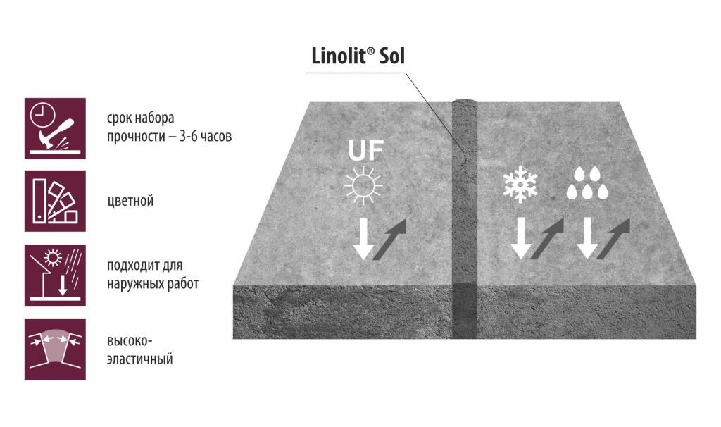 Linolit_SOL